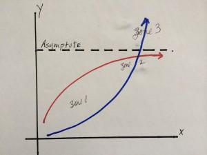 zone_chart